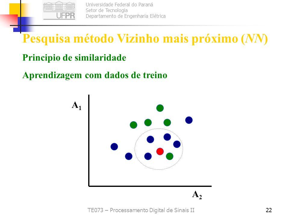 Universidade Federal do Paraná Setor de Tecnologia Departamento de Engenharia Elétrica TE073 – Processamento Digital de Sinais II22 Pesquisa método Vi