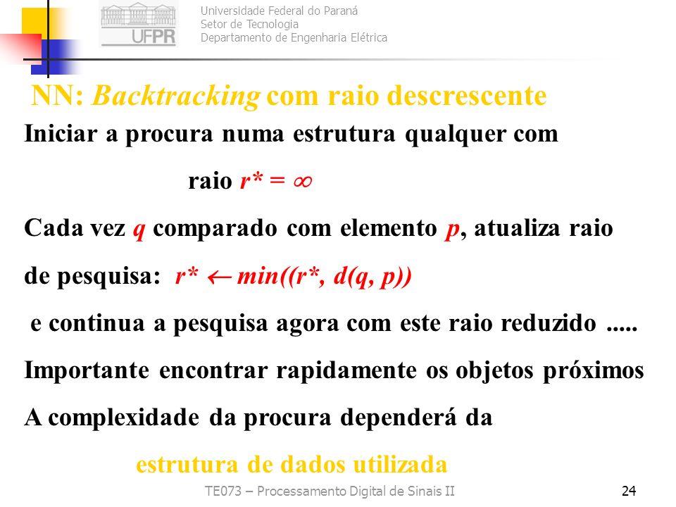 Universidade Federal do Paraná Setor de Tecnologia Departamento de Engenharia Elétrica TE073 – Processamento Digital de Sinais II24 NN: Backtracking c