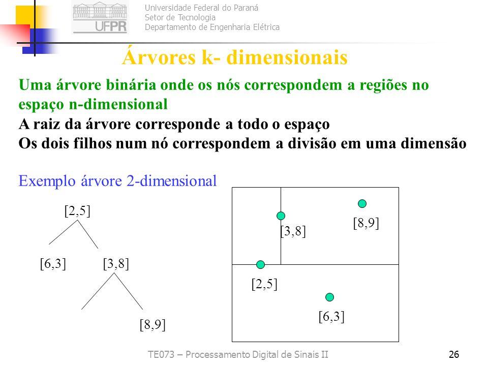 Universidade Federal do Paraná Setor de Tecnologia Departamento de Engenharia Elétrica TE073 – Processamento Digital de Sinais II26 Árvores k- dimensi