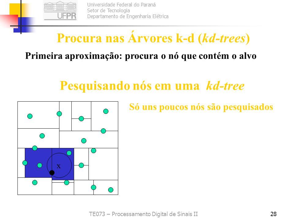 Universidade Federal do Paraná Setor de Tecnologia Departamento de Engenharia Elétrica TE073 – Processamento Digital de Sinais II28 Procura nas Árvore