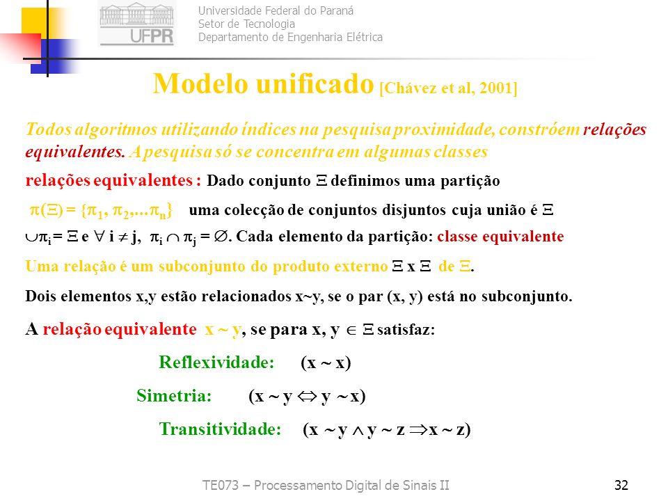 Universidade Federal do Paraná Setor de Tecnologia Departamento de Engenharia Elétrica TE073 – Processamento Digital de Sinais II32 Modelo unificado [