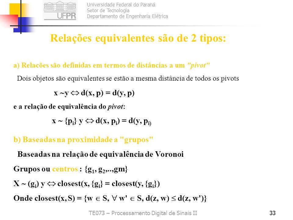Universidade Federal do Paraná Setor de Tecnologia Departamento de Engenharia Elétrica TE073 – Processamento Digital de Sinais II33 Relações equivalen