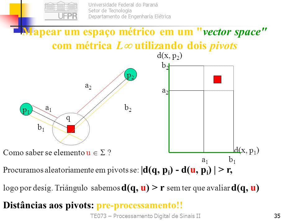 Universidade Federal do Paraná Setor de Tecnologia Departamento de Engenharia Elétrica TE073 – Processamento Digital de Sinais II35 d(x, p 1 ) Mapear