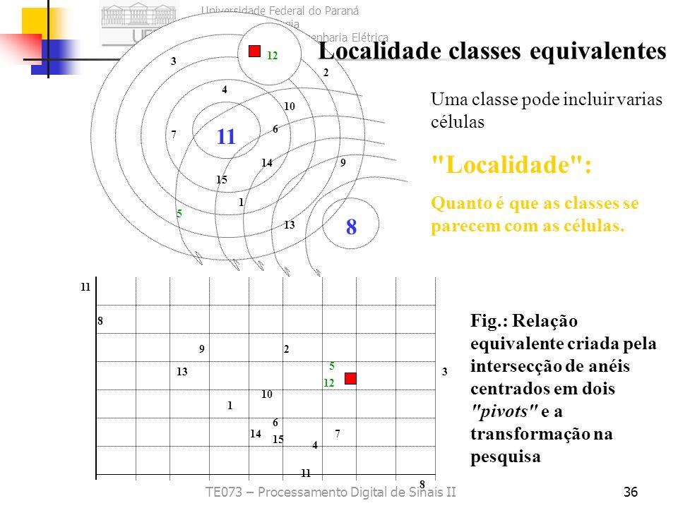 Universidade Federal do Paraná Setor de Tecnologia Departamento de Engenharia Elétrica TE073 – Processamento Digital de Sinais II36 11 8 92 5 12 15 13