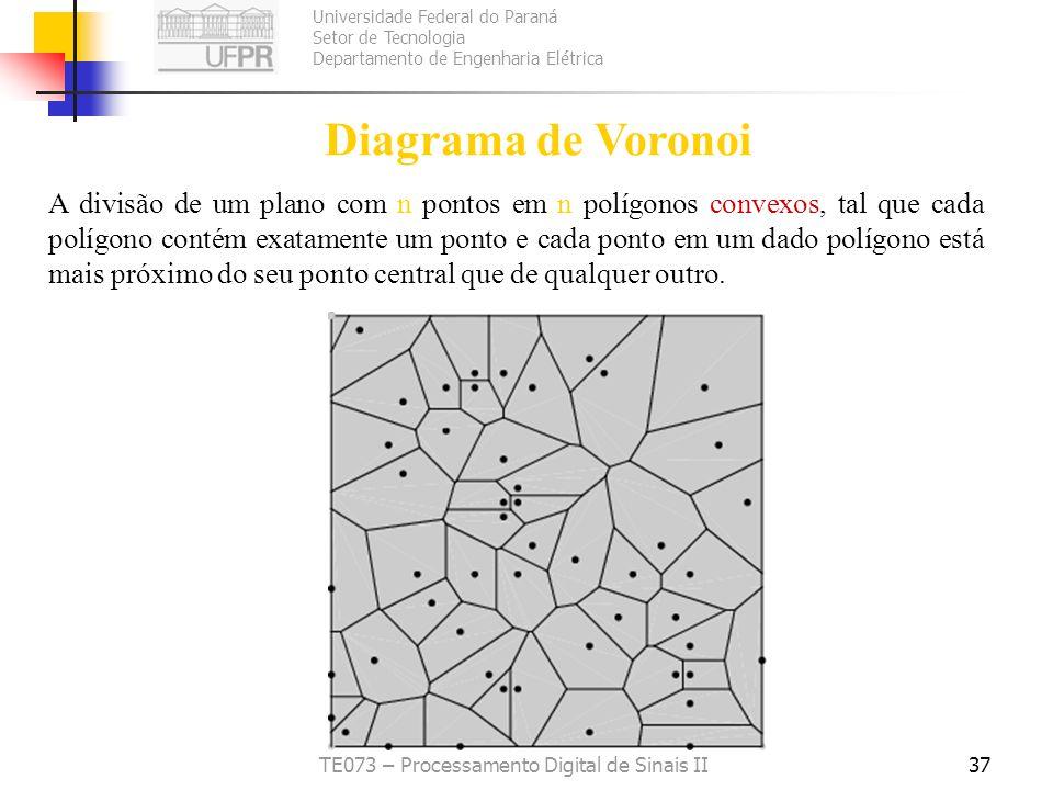 Universidade Federal do Paraná Setor de Tecnologia Departamento de Engenharia Elétrica TE073 – Processamento Digital de Sinais II37 Diagrama de Vorono