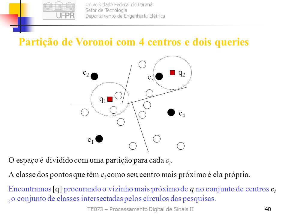 Universidade Federal do Paraná Setor de Tecnologia Departamento de Engenharia Elétrica TE073 – Processamento Digital de Sinais II40 Partição de Vorono