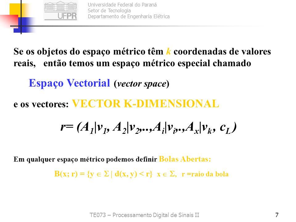 Universidade Federal do Paraná Setor de Tecnologia Departamento de Engenharia Elétrica TE073 – Processamento Digital de Sinais II18 Espaço: (n), construção: (n log n), query: (n ) pesquisa 2 7 12 5 4 9 1 3 8 6 10 11 q Exemplo de pesquisa de intervalo para 2 (q, r) d q, r é um número real indicando o raio (tolerância) da pesquisa {x, d(q, x) r}