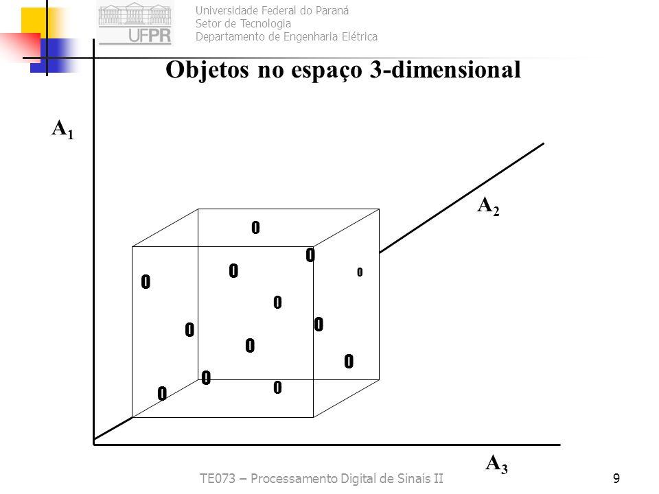 Universidade Federal do Paraná Setor de Tecnologia Departamento de Engenharia Elétrica TE073 – Processamento Digital de Sinais II20 Árvore BKT : pesquisa de intervalo para funções discretas Dados pesquisa q e distancia r, percorremos todos os filhos i tais que: d(p, q) - r i d(p, q) + r (recursivamente) p 2 7 12 5 4 9 1 3 8 6 pesquisa 10 11 Para cada distância i > 0: i = { x, d(x, p) = i } q p = raiz 7 6, 10 5,11 4,8,9,12 1.2.3 i = 2 3 4 5 6 Espaço: (n), constr: (n log n), query: (n )