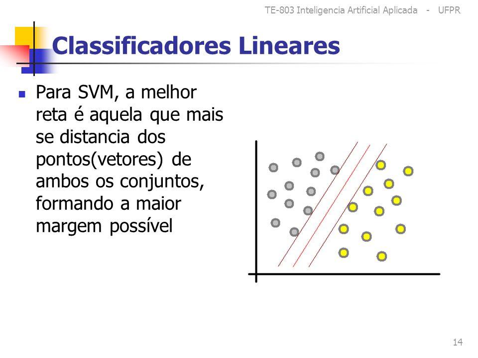 TE-803 Inteligencia Artificial Aplicada - UFPR 14 Classificadores Lineares Para SVM, a melhor reta é aquela que mais se distancia dos pontos(vetores) de ambos os conjuntos, formando a maior margem possível