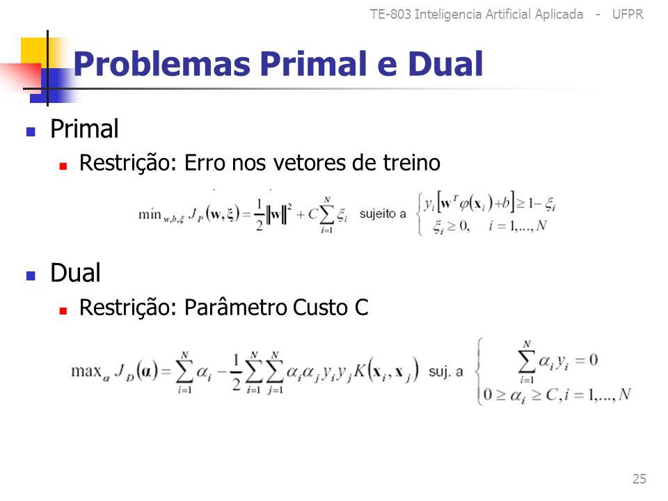 TE-803 Inteligencia Artificial Aplicada - UFPR 25 Problemas Primal e Dual Primal Restrição: Erro nos vetores de treino Dual Restrição: Parâmetro Custo