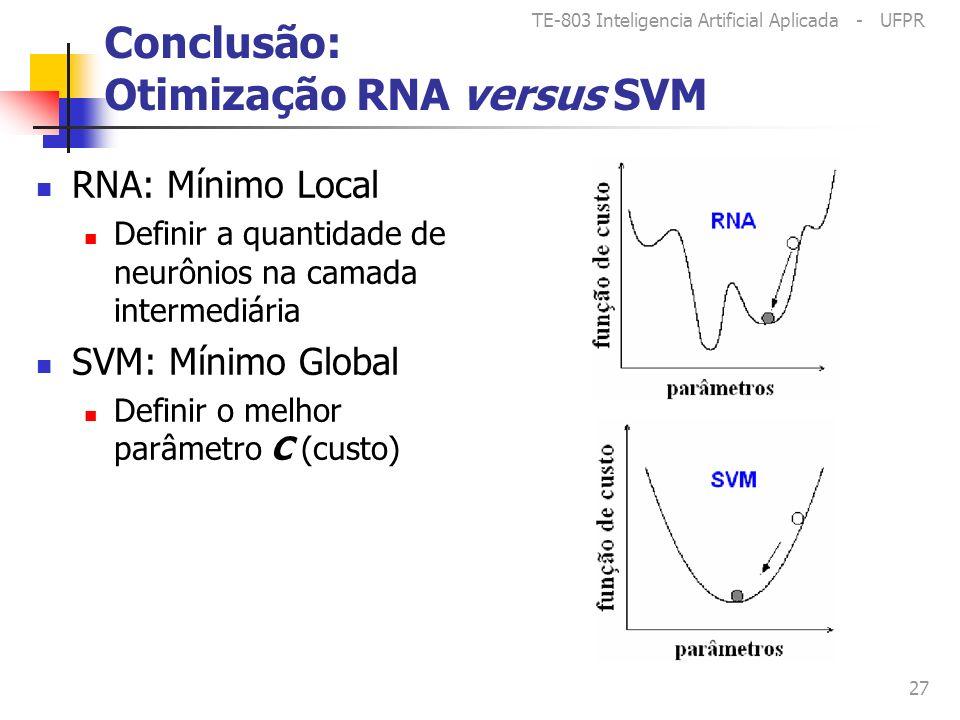 TE-803 Inteligencia Artificial Aplicada - UFPR 27 Conclusão: Otimização RNA versus SVM RNA: Mínimo Local Definir a quantidade de neurônios na camada intermediária SVM: Mínimo Global Definir o melhor parâmetro C (custo)
