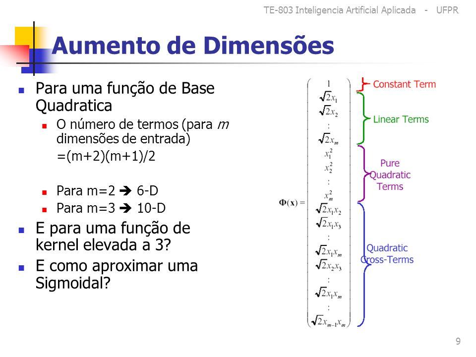 TE-803 Inteligencia Artificial Aplicada - UFPR 9 Aumento de Dimensões Para uma função de Base Quadratica O número de termos (para m dimensões de entrada) =(m+2)(m+1)/2 Para m=2 6-D Para m=3 10-D E para uma função de kernel elevada a 3.