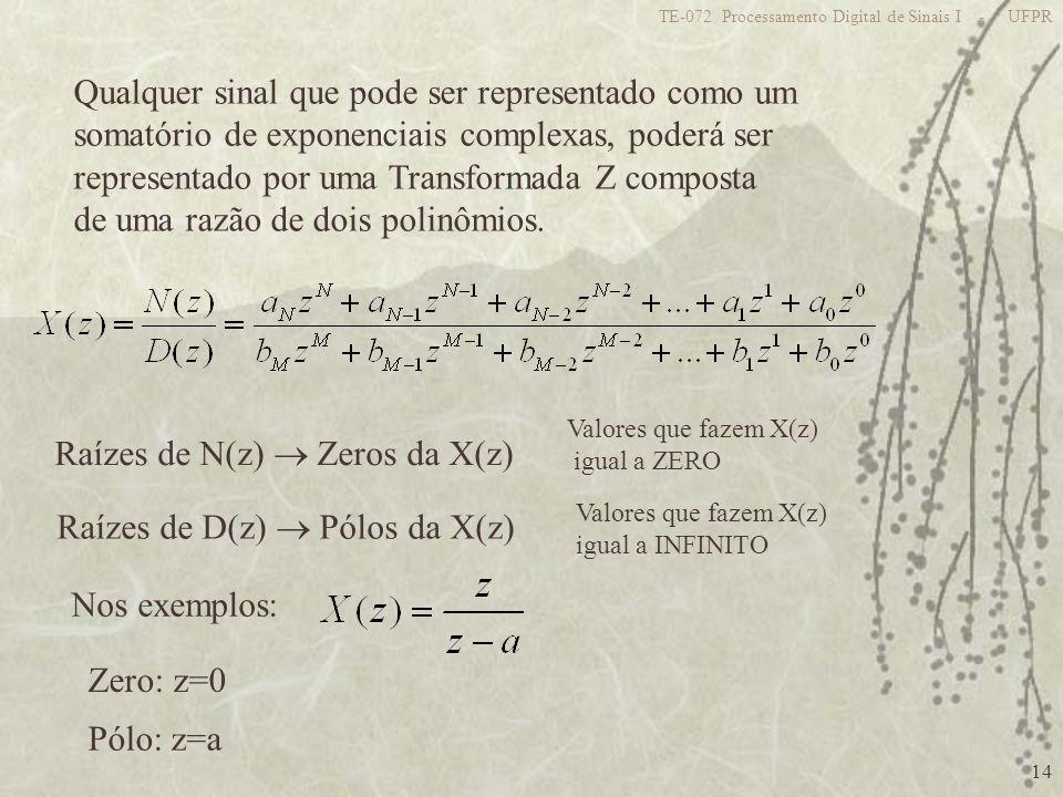 14 TE-072 Processamento Digital de Sinais I - UFPR Qualquer sinal que pode ser representado como um somatório de exponenciais complexas, poderá ser re