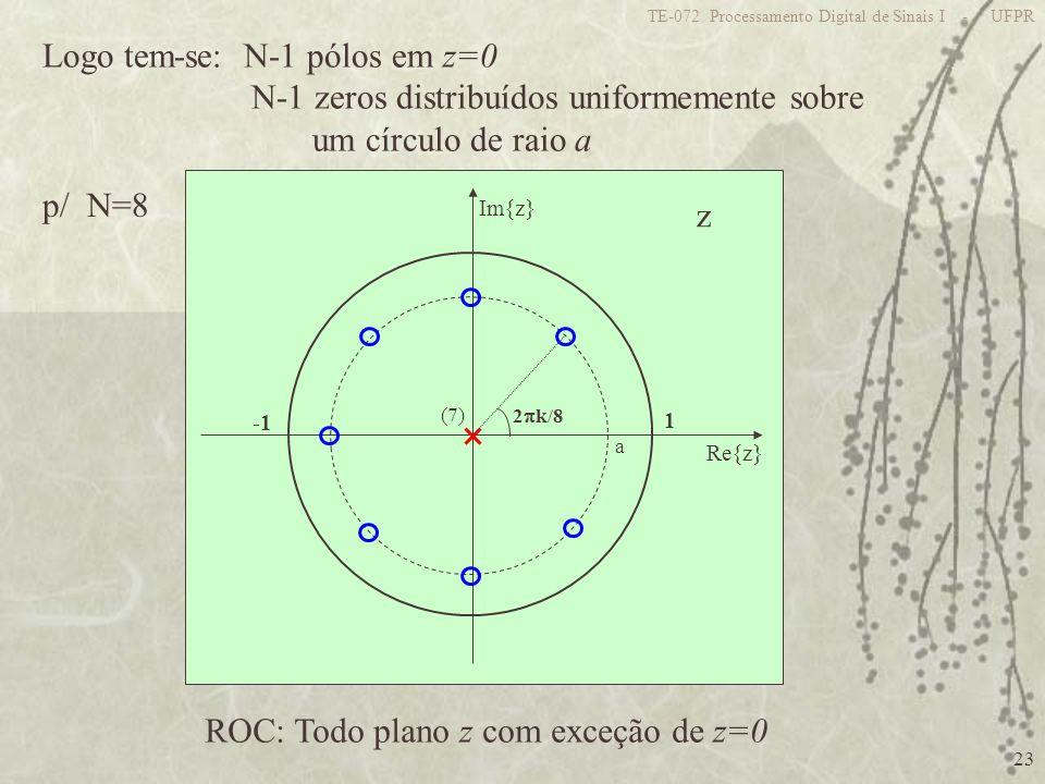 23 TE-072 Processamento Digital de Sinais I - UFPR Logo tem-se: N-1 pólos em z=0 N-1 zeros distribuídos uniformemente sobre um círculo de raio a z 1 R