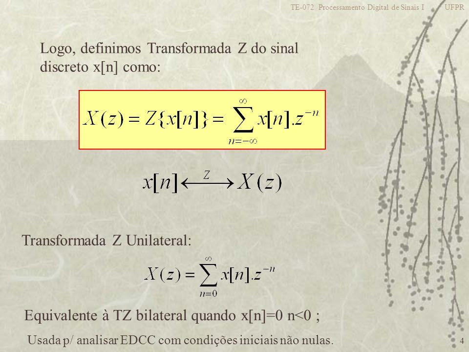 45 TE-072 Processamento Digital de Sinais I - UFPR Ex.2: Pólos somente em z=0, frações parciais não é apropriado.
