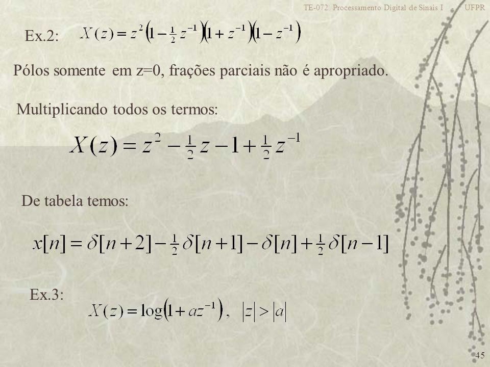 45 TE-072 Processamento Digital de Sinais I - UFPR Ex.2: Pólos somente em z=0, frações parciais não é apropriado. Multiplicando todos os termos: De ta