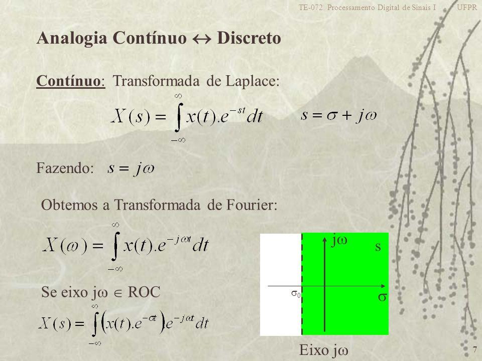 7 TE-072 Processamento Digital de Sinais I - UFPR Analogia Contínuo Discreto Contínuo: Transformada de Laplace: Fazendo: Obtemos a Transformada de Fou