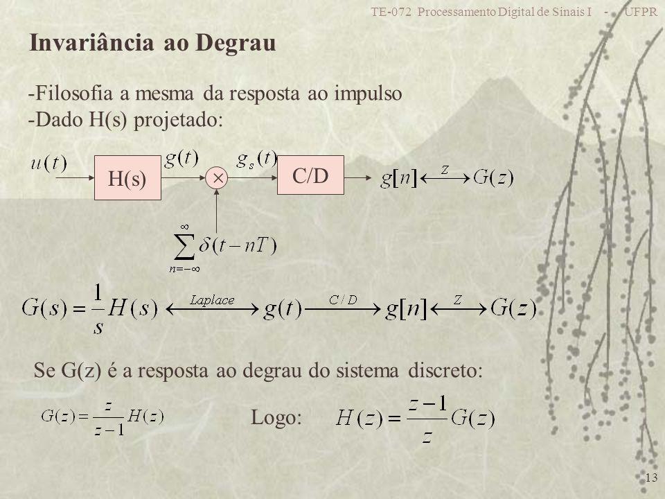 TE-072 Processamento Digital de Sinais I - UFPR 13 Invariância ao Degrau C/D -Filosofia a mesma da resposta ao impulso -Dado H(s) projetado: H(s) Se G(z) é a resposta ao degrau do sistema discreto: Logo: