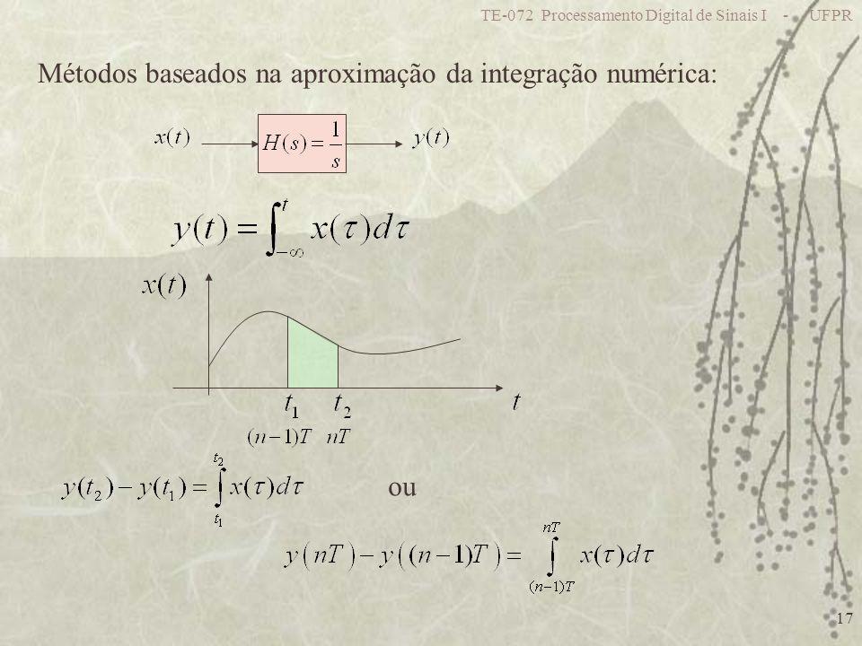 TE-072 Processamento Digital de Sinais I - UFPR 17 Métodos baseados na aproximação da integração numérica: ou