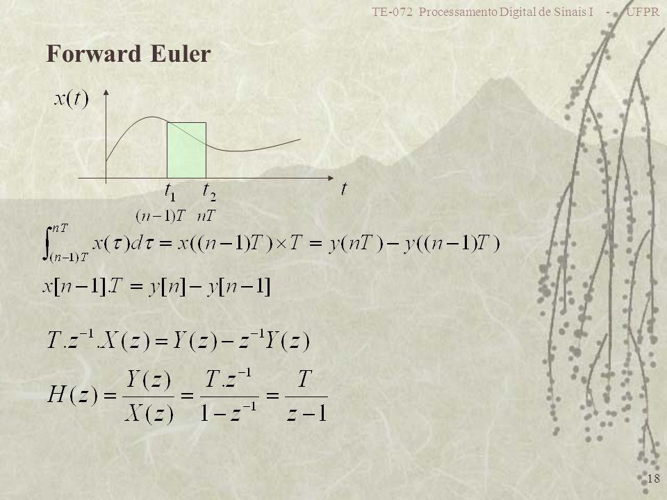 TE-072 Processamento Digital de Sinais I - UFPR 18 Forward Euler