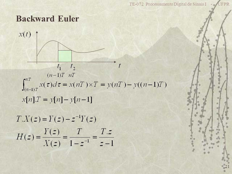 TE-072 Processamento Digital de Sinais I - UFPR 21 Backward Euler