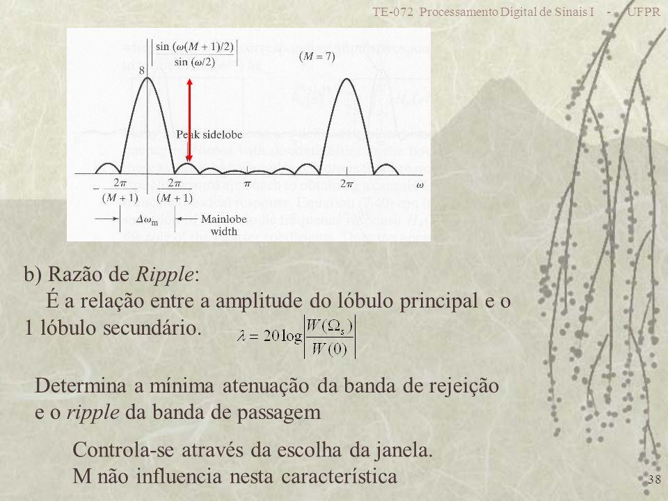 TE-072 Processamento Digital de Sinais I - UFPR 38 b) Razão de Ripple: É a relação entre a amplitude do lóbulo principal e o 1 lóbulo secundário.