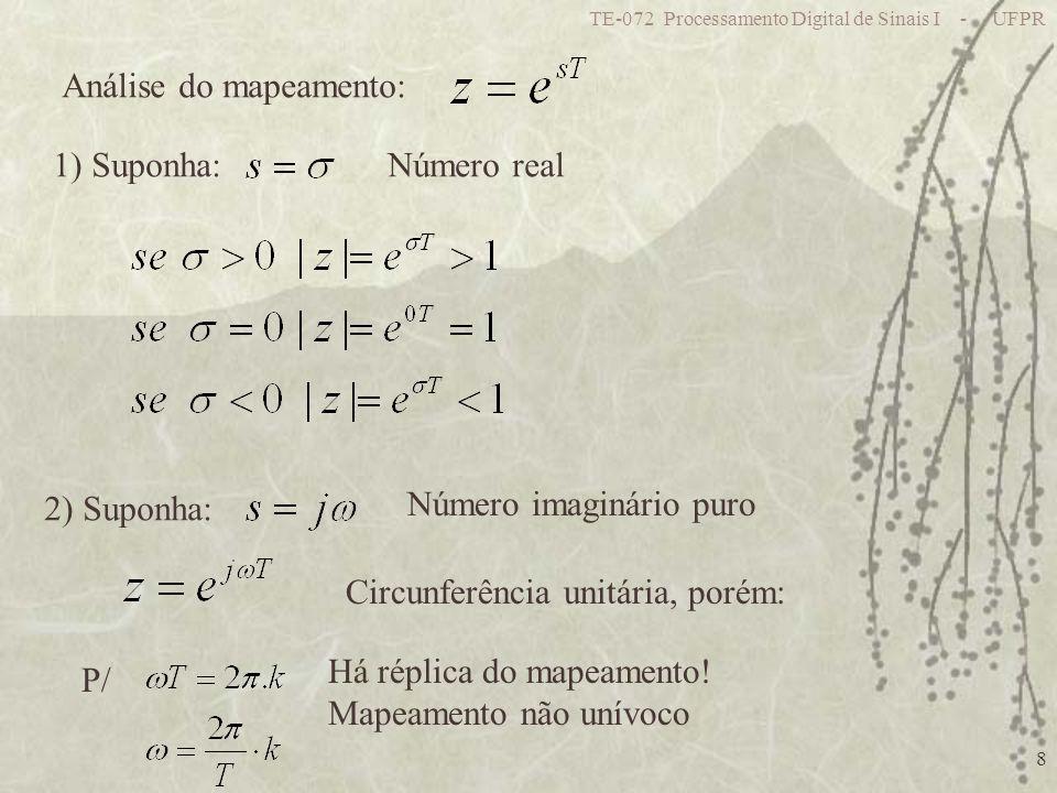 TE-072 Processamento Digital de Sinais I - UFPR 8 Análise do mapeamento: 1) Suponha:Número real 2) Suponha: Número imaginário puro Circunferência unitária, porém: P/ Há réplica do mapeamento.