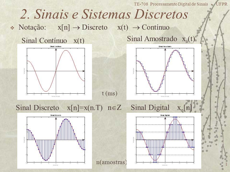 TE-708 Processamento Digital de Sinais - UFPR 1 2. Sinais e Sistemas Discretos Notação: x[n] Discreto x(t) Contínuo n(amostras) Sinal Discreto x[n]=x(