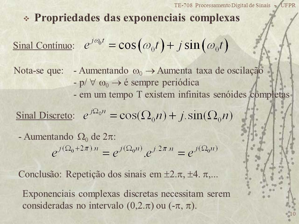 TE-708 Processamento Digital de Sinais - UFPR 10 Propriedades das exponenciais complexas Sinal Contínuo: Nota-se que: - Aumentando 0 Aumenta taxa de o