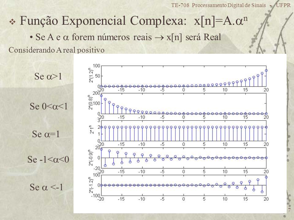 TE-708 Processamento Digital de Sinais - UFPR 7 Função Exponencial Complexa: x[n]=A. n Se A e forem números reais x[n] será Real Considerando A real p