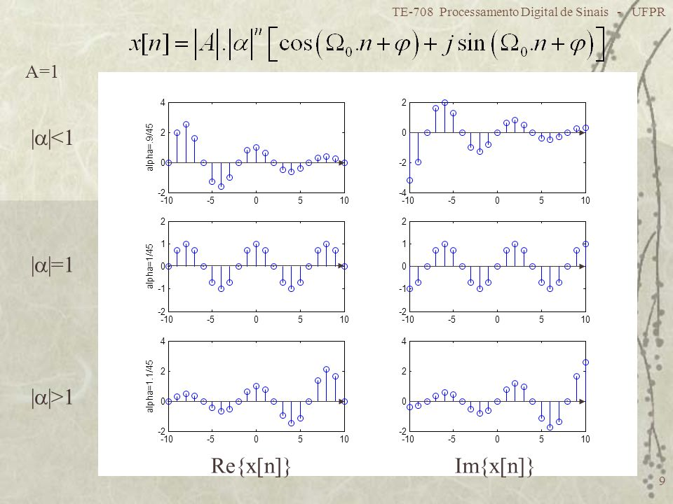 TE-708 Processamento Digital de Sinais - UFPR 9 | |<1 | |=1 | |>1 A=1 -10-50510 -2 0 2 4 alpha=.9/45 -10-50510 -4 -2 0 2 -10-50510 -2 0 1 2 alpha=1/45
