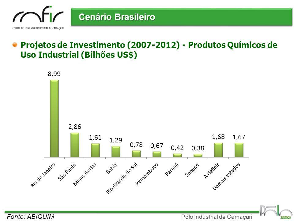Pólo Industrial de Camaçari Projetos de Investimento (2007-2012) - Produtos Químicos de Uso Industrial (Bilhões US$) Cenário Brasileiro Fonte: ABIQUIM