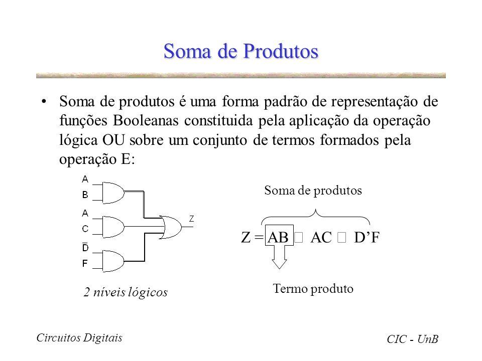 Circuitos Digitais CIC - UnB Soma de Produtos Soma de produtos é uma forma padrão de representação de funções Booleanas constituida pela aplicação da