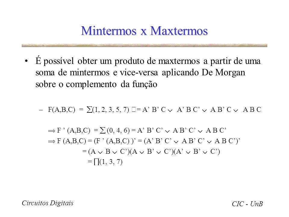 Circuitos Digitais CIC - UnB Mintermos x Maxtermos É possível obter um produto de maxtermos a partir de uma soma de mintermos e vice-versa aplicando D