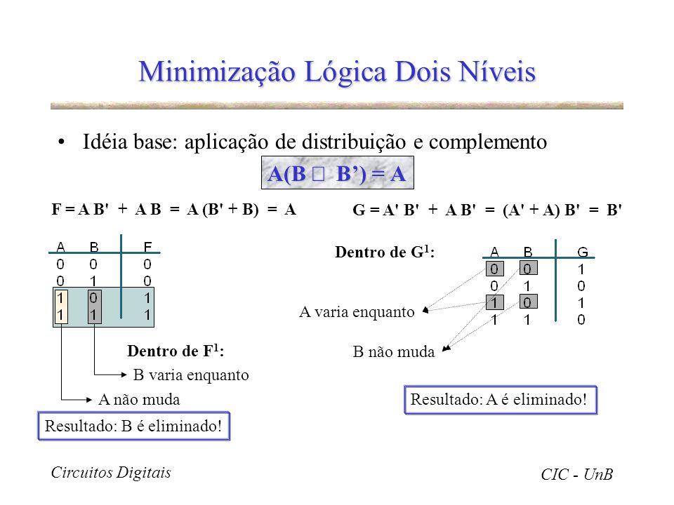 Circuitos Digitais CIC - UnB Minimização Lógica Dois Níveis Idéia base: aplicação de distribuição e complemento A(B B) = A Dentro de F 1 : B varia enq