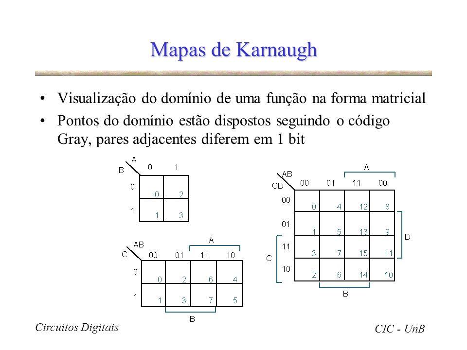 Circuitos Digitais CIC - UnB Mapas de Karnaugh Visualização do domínio de uma função na forma matricial Pontos do domínio estão dispostos seguindo o c