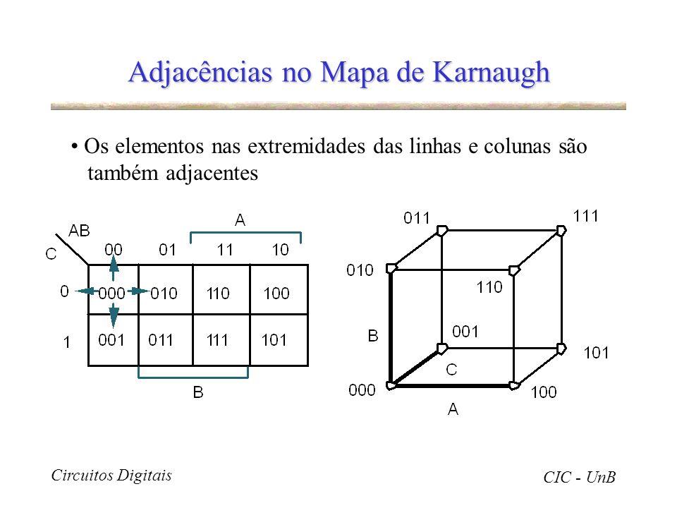 Circuitos Digitais CIC - UnB Adjacências no Mapa de Karnaugh Os elementos nas extremidades das linhas e colunas são também adjacentes