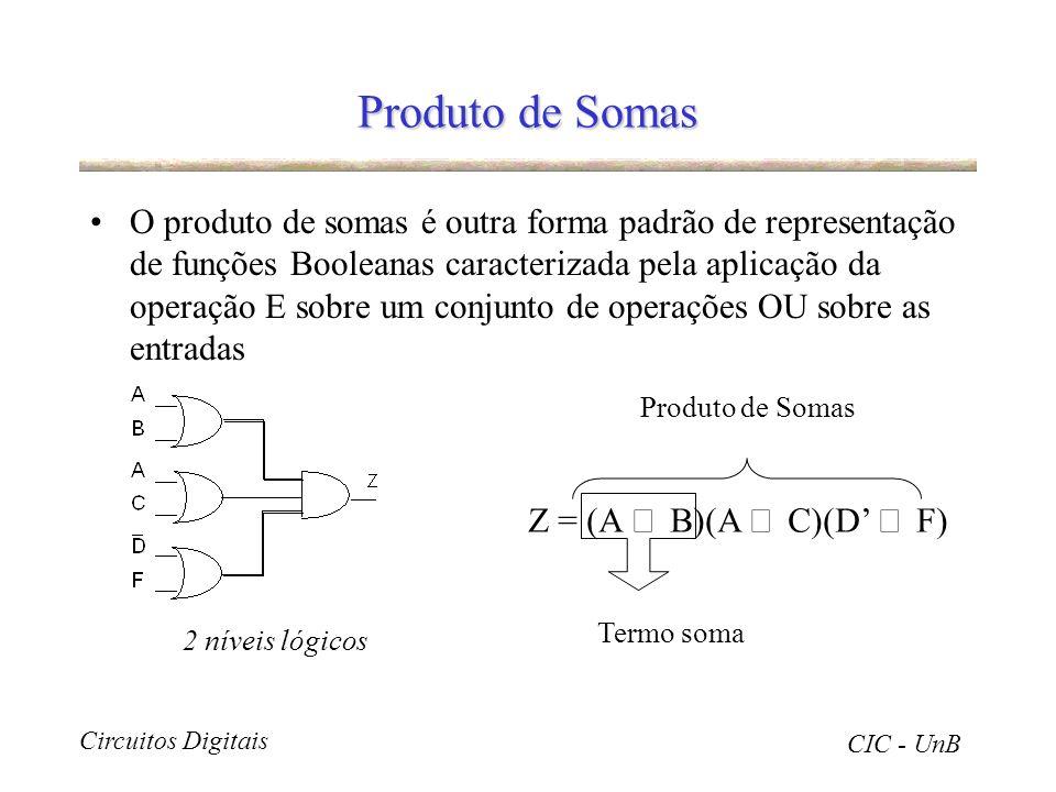 Circuitos Digitais CIC - UnB Produto de Somas O produto de somas é outra forma padrão de representação de funções Booleanas caracterizada pela aplicaç