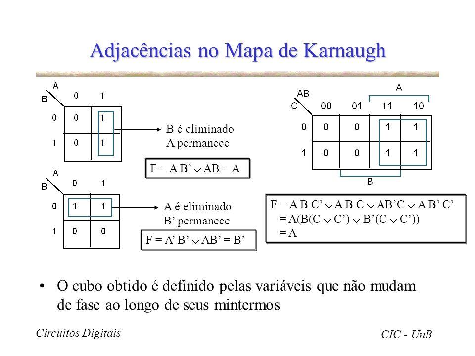 Circuitos Digitais CIC - UnB Adjacências no Mapa de Karnaugh O cubo obtido é definido pelas variáveis que não mudam de fase ao longo de seus mintermos