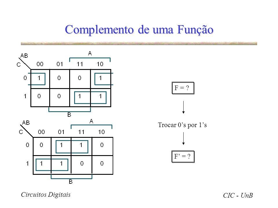 Circuitos Digitais CIC - UnB Complemento de uma Função F = ? Trocar 0s por 1s