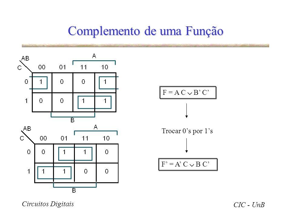 Circuitos Digitais CIC - UnB Complemento de uma Função F = A C B C Trocar 0s por 1s