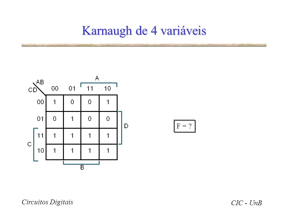 Circuitos Digitais CIC - UnB Karnaugh de 4 variáveis F = ?