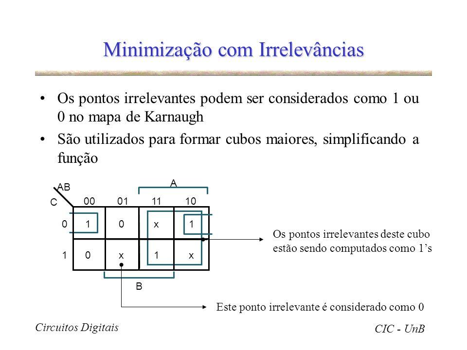 Circuitos Digitais CIC - UnB Minimização com Irrelevâncias Os pontos irrelevantes podem ser considerados como 1 ou 0 no mapa de Karnaugh São utilizado
