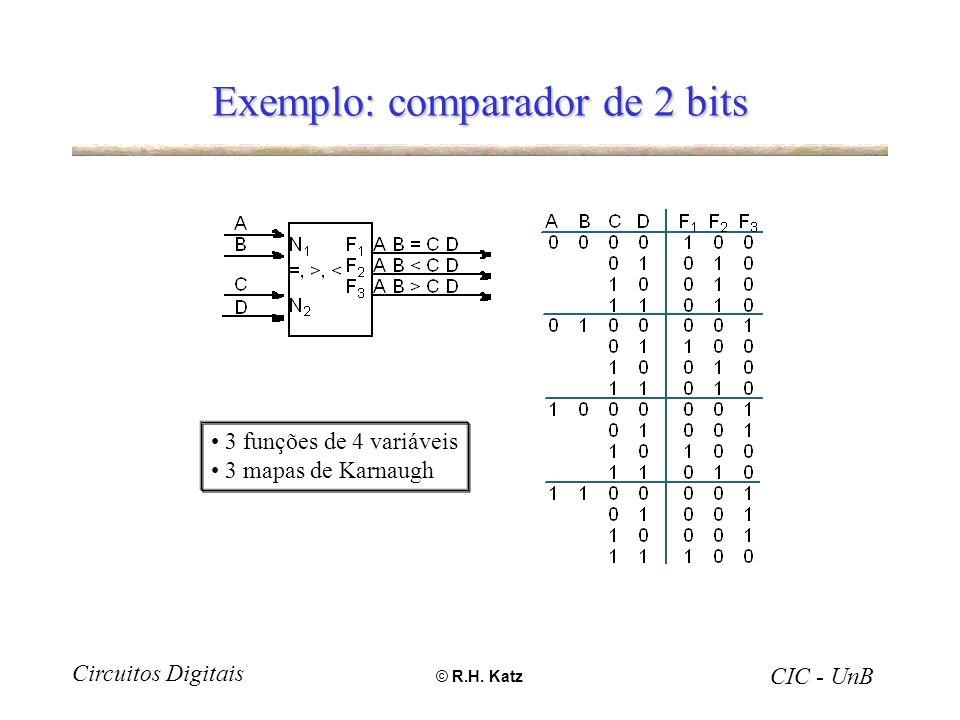 Circuitos Digitais CIC - UnB Exemplo: comparador de 2 bits 3 funções de 4 variáveis 3 mapas de Karnaugh © R.H. Katz