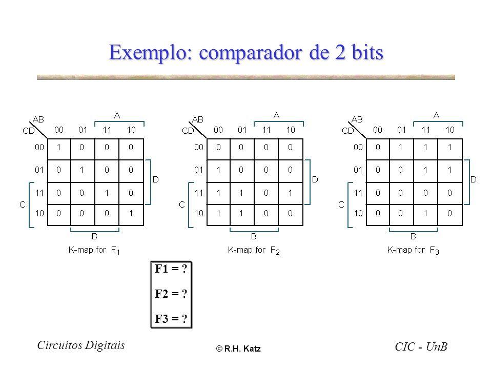 Circuitos Digitais CIC - UnB Exemplo: comparador de 2 bits F1 = ? F2 = ? F3 = ? © R.H. Katz