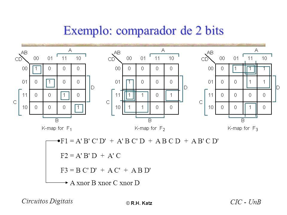 Circuitos Digitais CIC - UnB Exemplo: comparador de 2 bits F1 = A' B' C' D' + A' B C' D + A B C D + A B' C D' F2 = A' B' D + A' C F3 = B C' D' + A C'