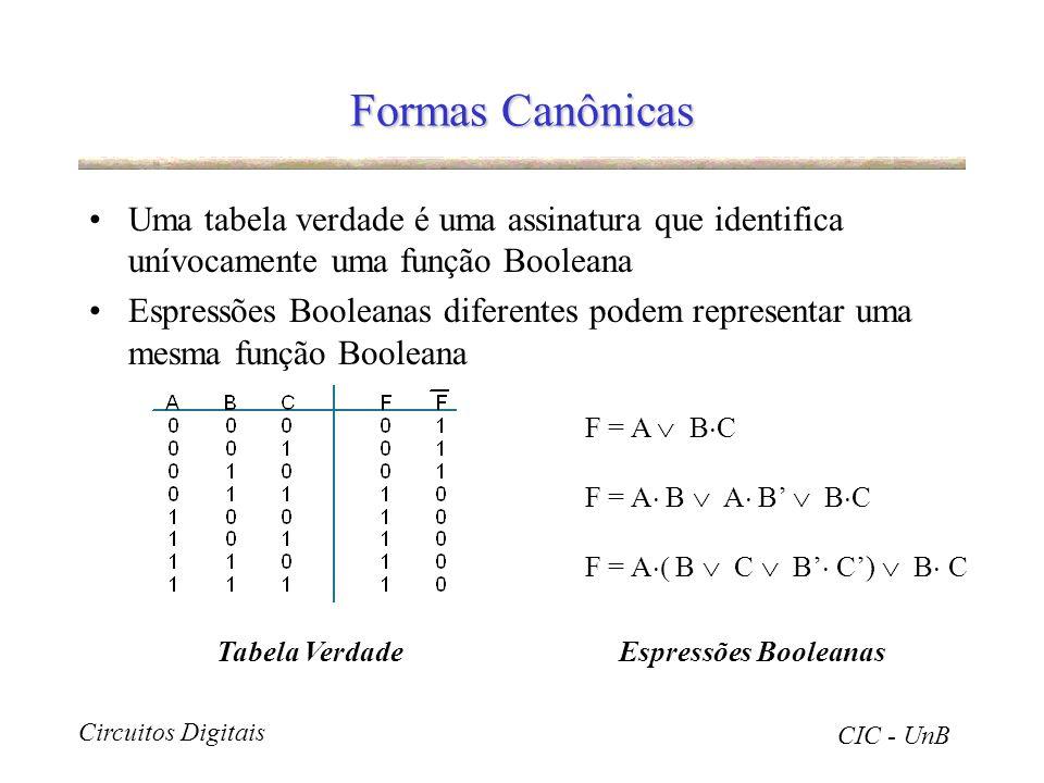 Circuitos Digitais CIC - UnB Formas Canônicas Uma tabela verdade é uma assinatura que identifica unívocamente uma função Booleana Espressões Booleanas