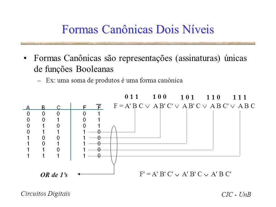 Circuitos Digitais CIC - UnB Formas Canônicas Dois Níveis Formas Canônicas são representações (assinaturas) únicas de funções Booleanas –Ex: uma soma