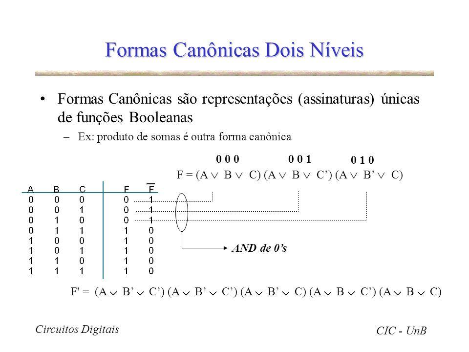 Circuitos Digitais CIC - UnB Formas Canônicas Dois Níveis Formas Canônicas são representações (assinaturas) únicas de funções Booleanas –Ex: produto d
