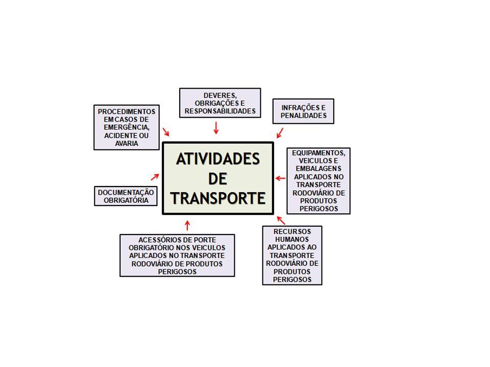 Os Transportadores que se dedicam ao Transporte de Produtos Perigosos, a Granel ou Embalado, são Regulamentados, principalmente, pelos seguintes documentos: - DECRETO Nº.